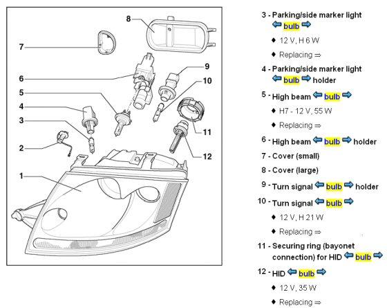 The Audi Tt Forum View Topic Headlights Problem